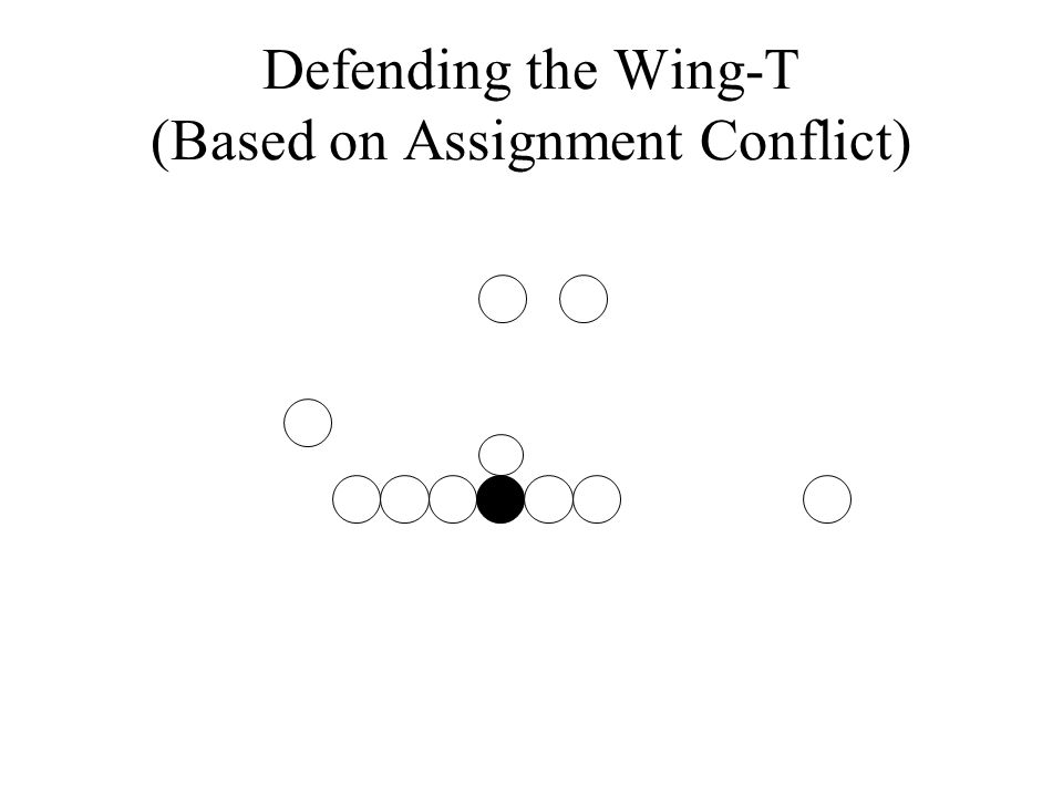 Defending the Wing-T (Based on Assignment Conflict)