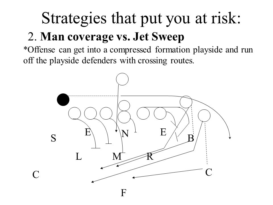 Strategies that put you at risk: