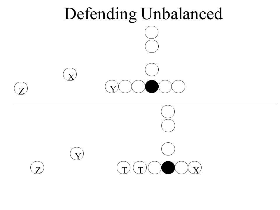 Defending Unbalanced Z Y X Z Y T X