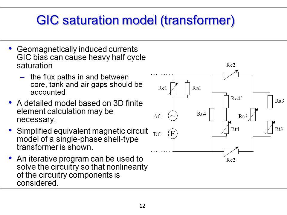 GIC saturation model (transformer)