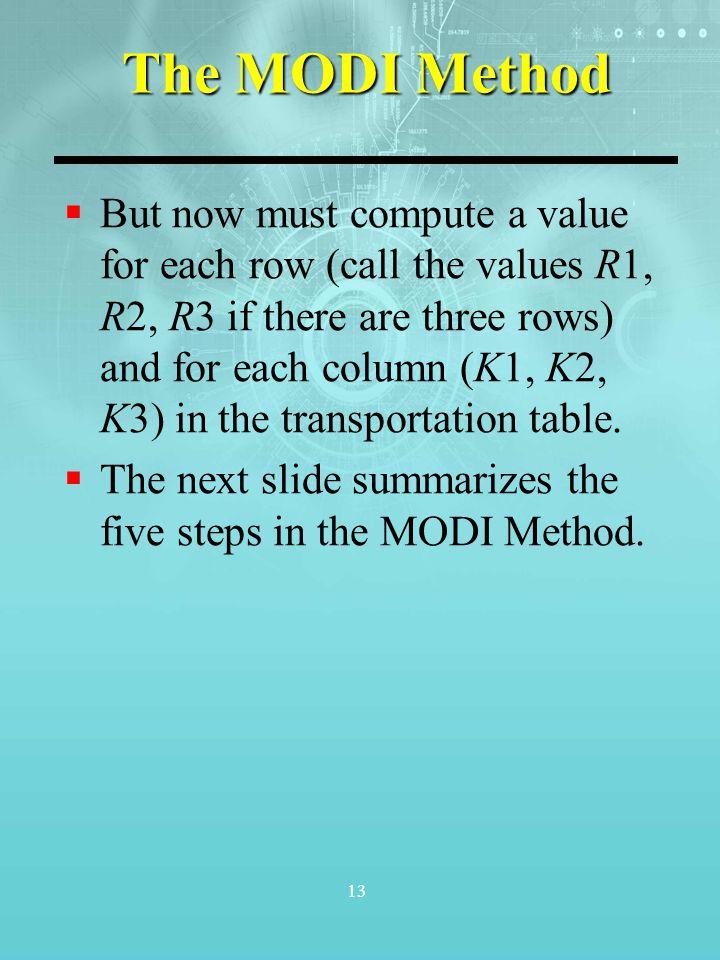 The MODI Method