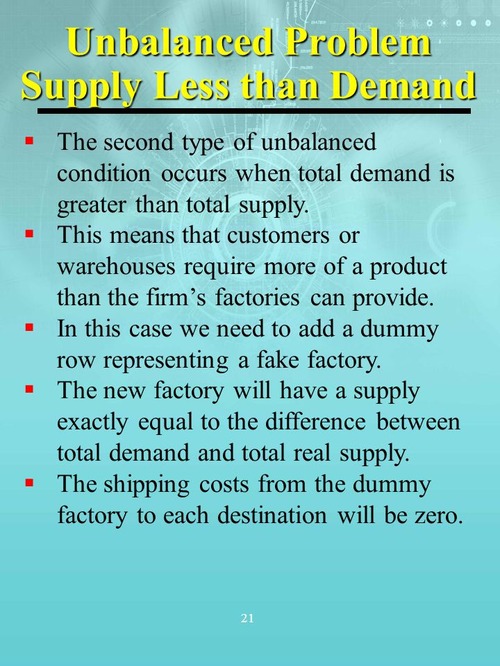 Unbalanced Problem Supply Less than Demand