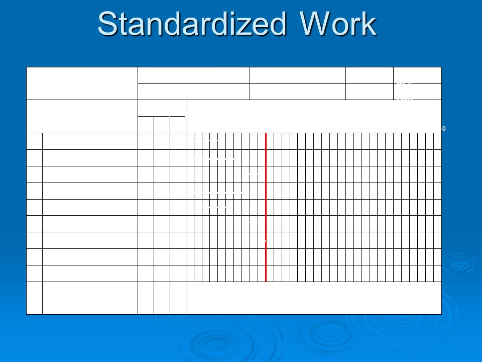 Standardized Work Standardized Work Combination Table From: To: Date: