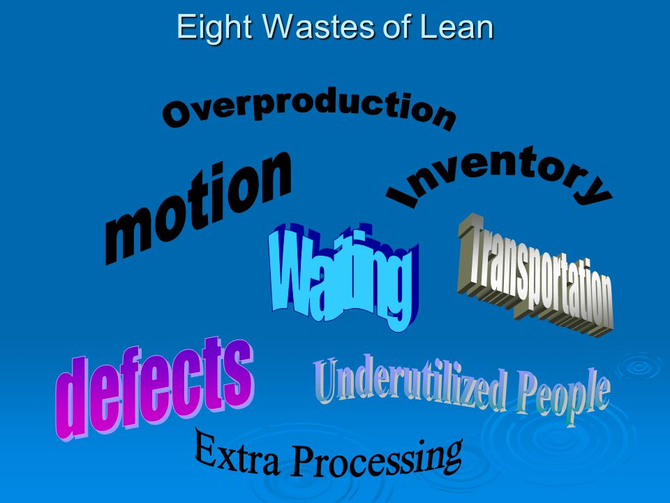Eight Wastes of Lean Overproduction motion Inventory Waiting