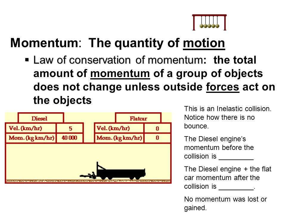 Momentum: The quantity of motion
