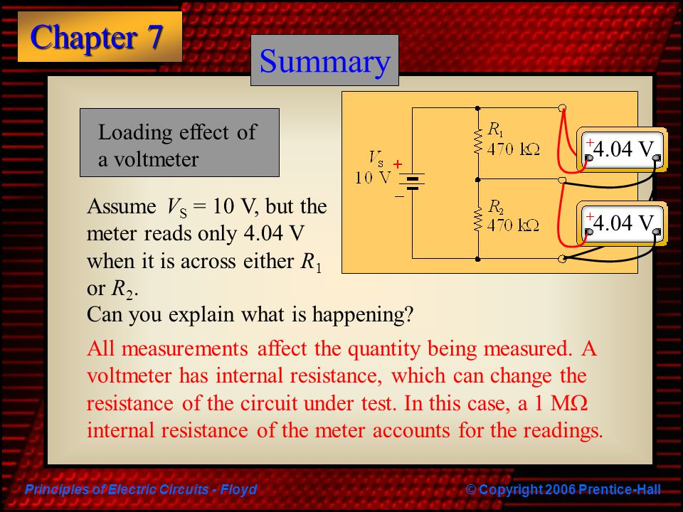 Summary Summary 4.04 V 10 V Loading effect of a voltmeter 4.04 V