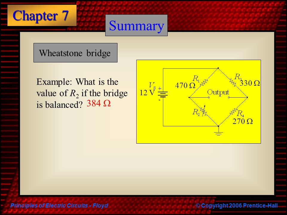 Summary Summary Summary Wheatstone bridge