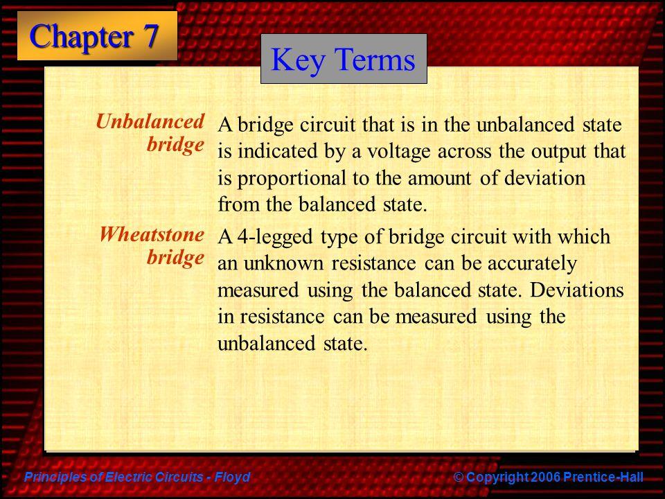 Key Terms Unbalanced bridge