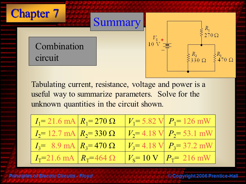 Summary Summary Combination circuit