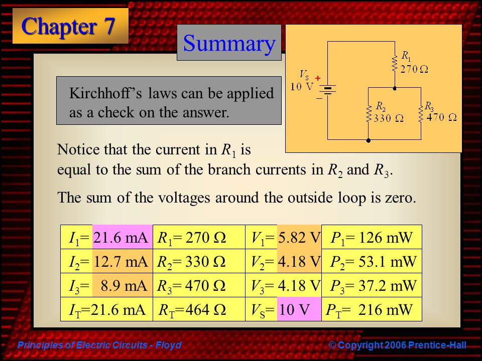 Summary Summary. Kirchhoff's laws can be applied as a check on the answer. equal to the sum of the branch currents in R2 and R3.