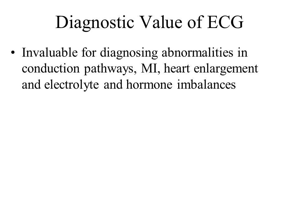 Diagnostic Value of ECG