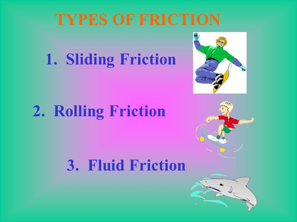 TYPES OF FRICTION 1. Sliding Friction 2. Rolling Friction 3. Fluid Friction