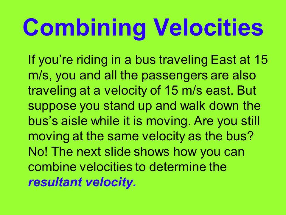 Combining Velocities