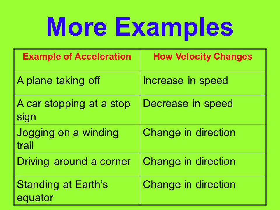 Example of Acceleration