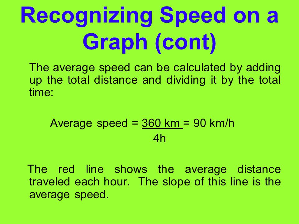 Recognizing Speed on a Graph (cont)