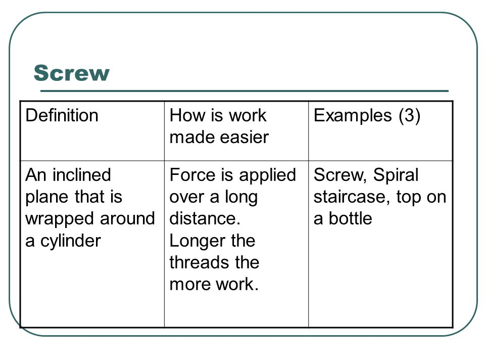 Screw Definition How is work made easier Examples (3)