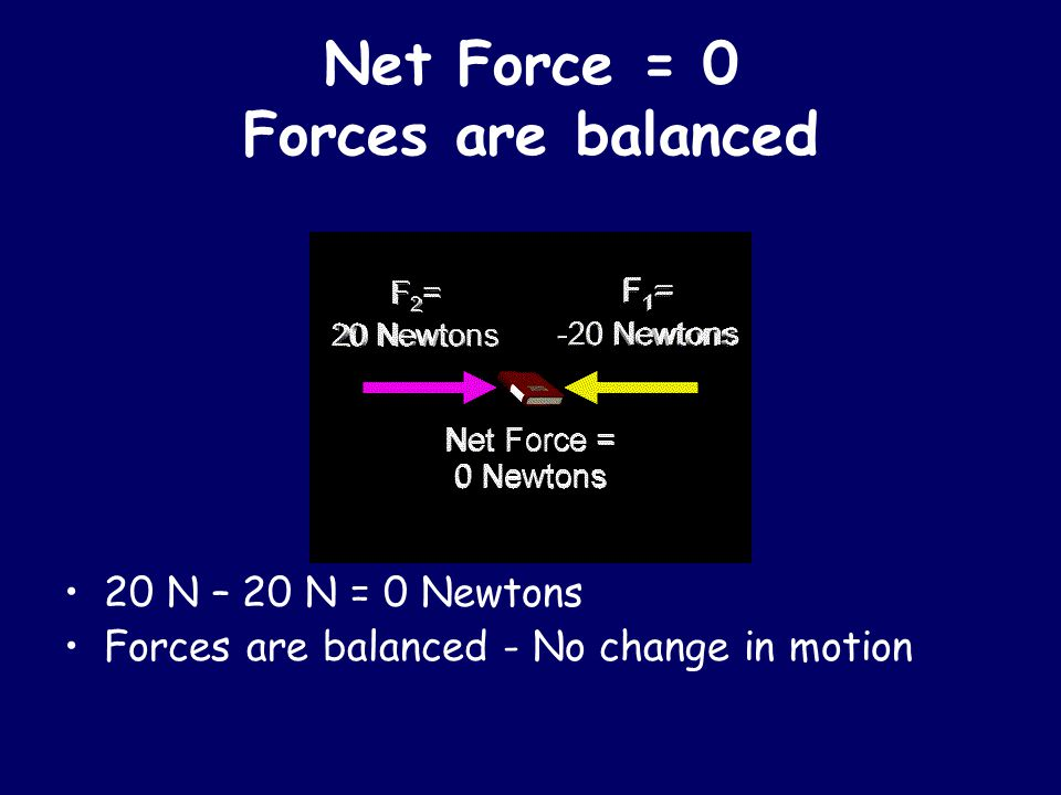 Net Force = 0 Forces are balanced