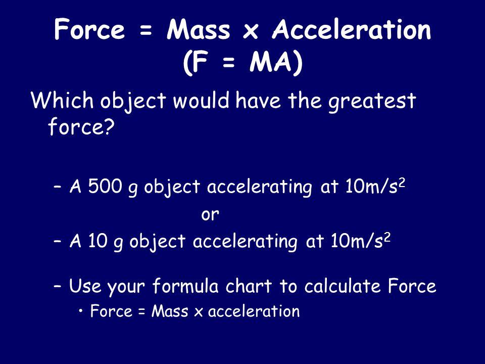 Force = Mass x Acceleration (F = MA)