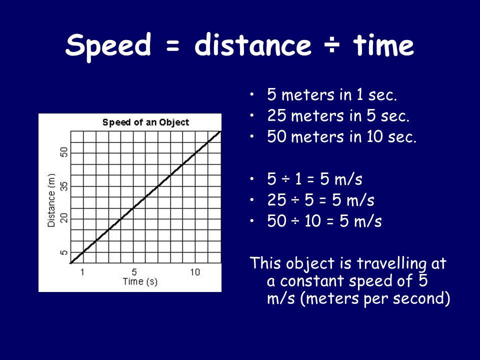 Speed = distance ÷ time 5 meters in 1 sec. 25 meters in 5 sec.
