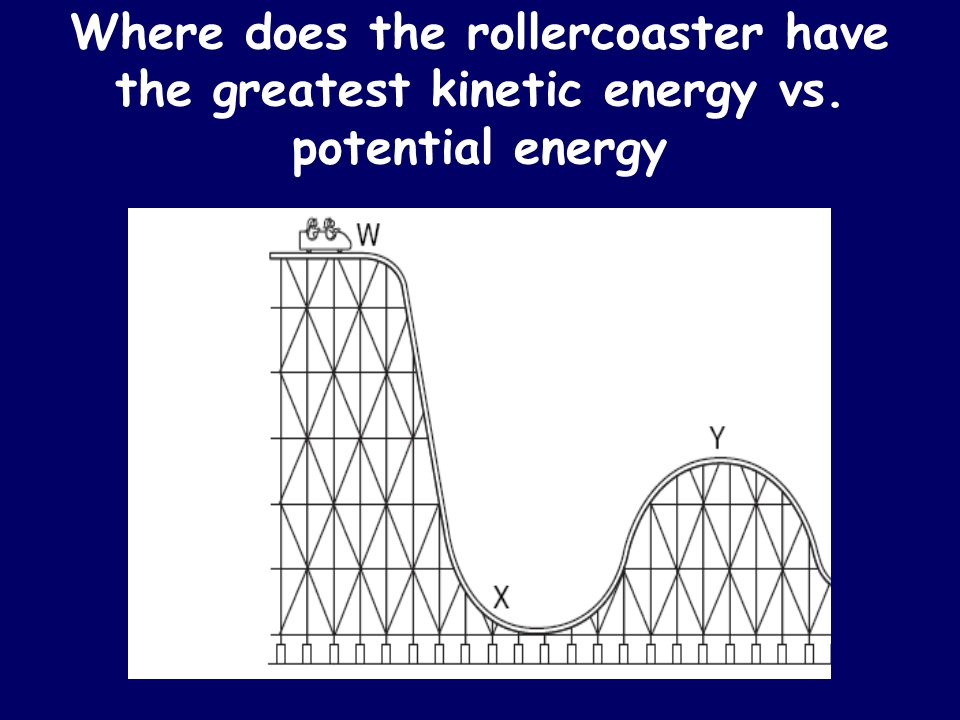 Where does the rollercoaster have the greatest kinetic energy vs