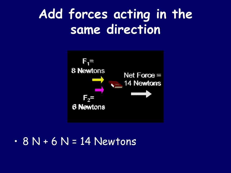 Add forces acting in the same direction