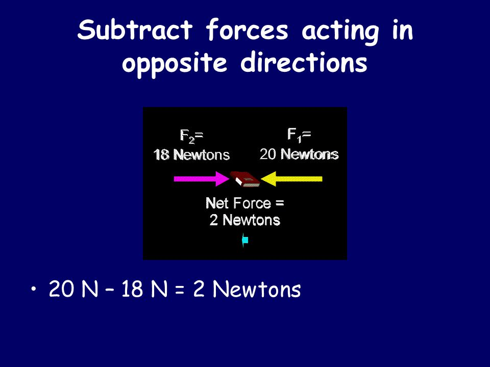 Subtract forces acting in opposite directions