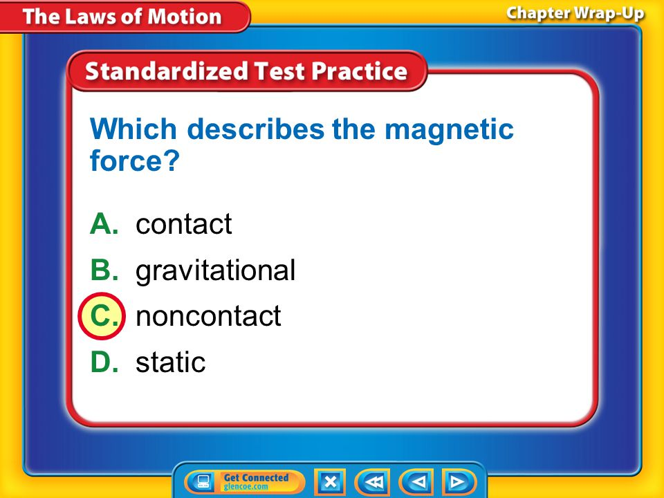 Which describes the magnetic force