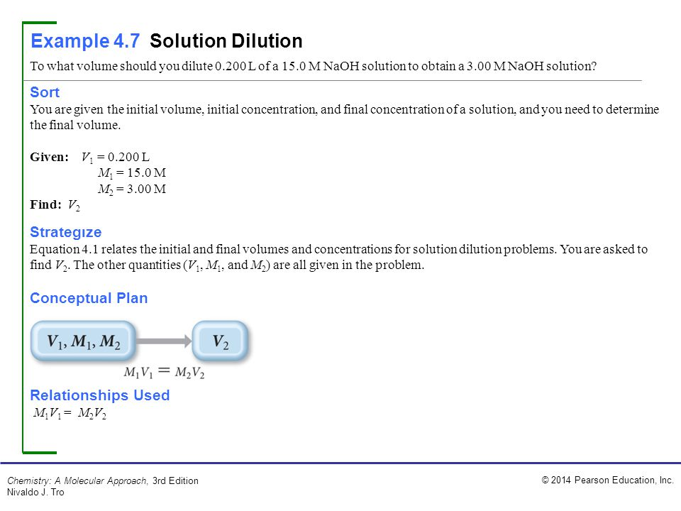 Example 4.7 Solution Dilution