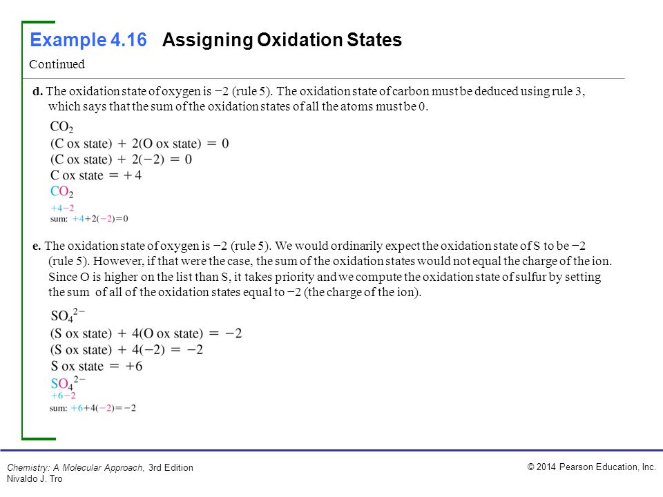 Example 4.16 Assigning Oxidation States