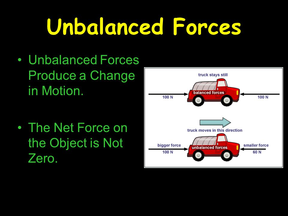 Unbalanced Forces Unbalanced Forces Produce a Change in Motion.