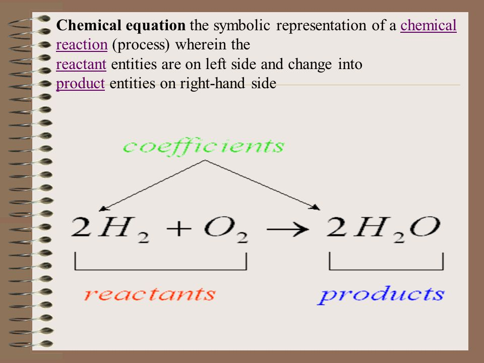 Chemical equation the symbolic representation of a chemical reaction (process) wherein the
