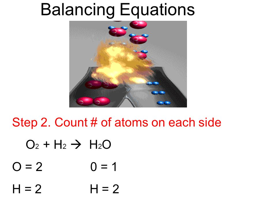 Balancing Equations Step 2. Count # of atoms on each side