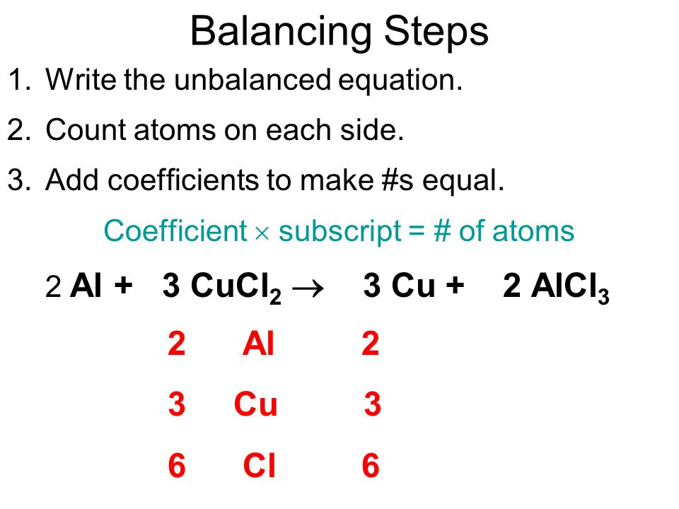 Coefficient  subscript = # of atoms
