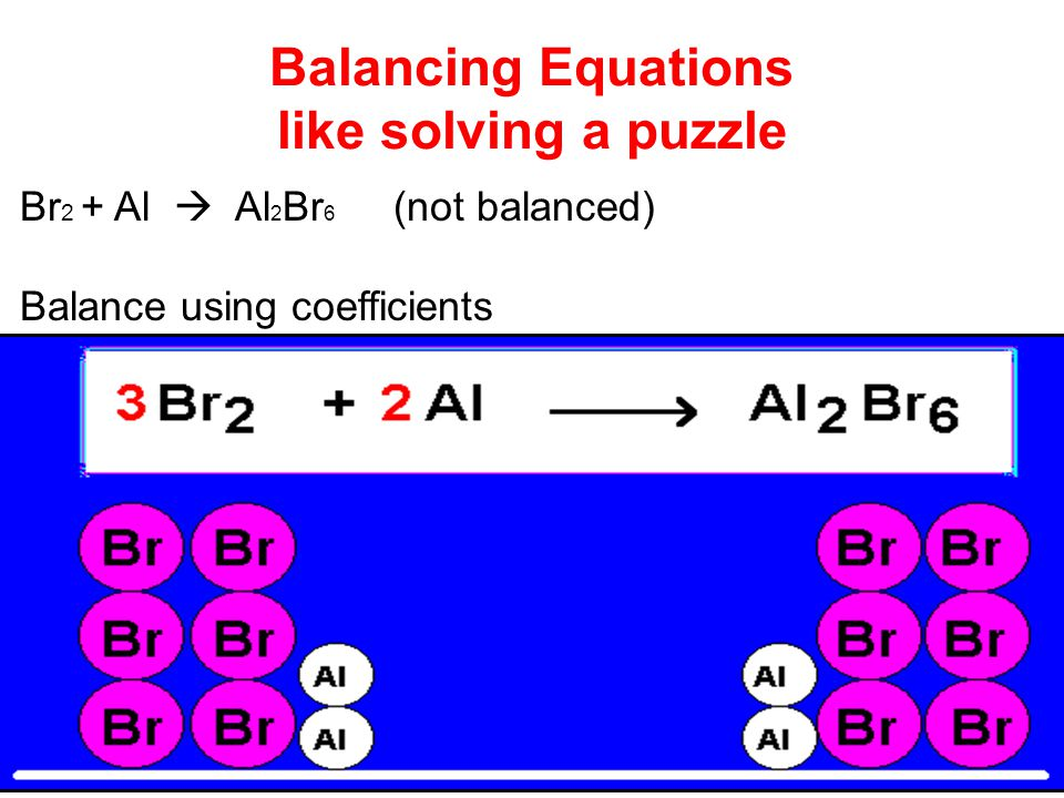 Balancing Equations like solving a puzzle