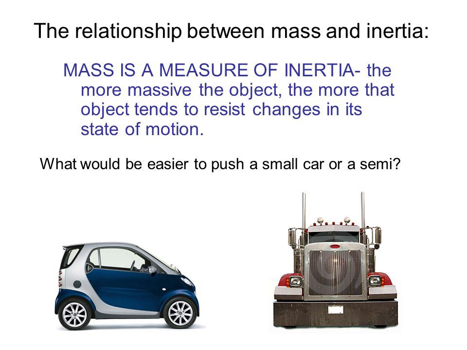 The relationship between mass and inertia: