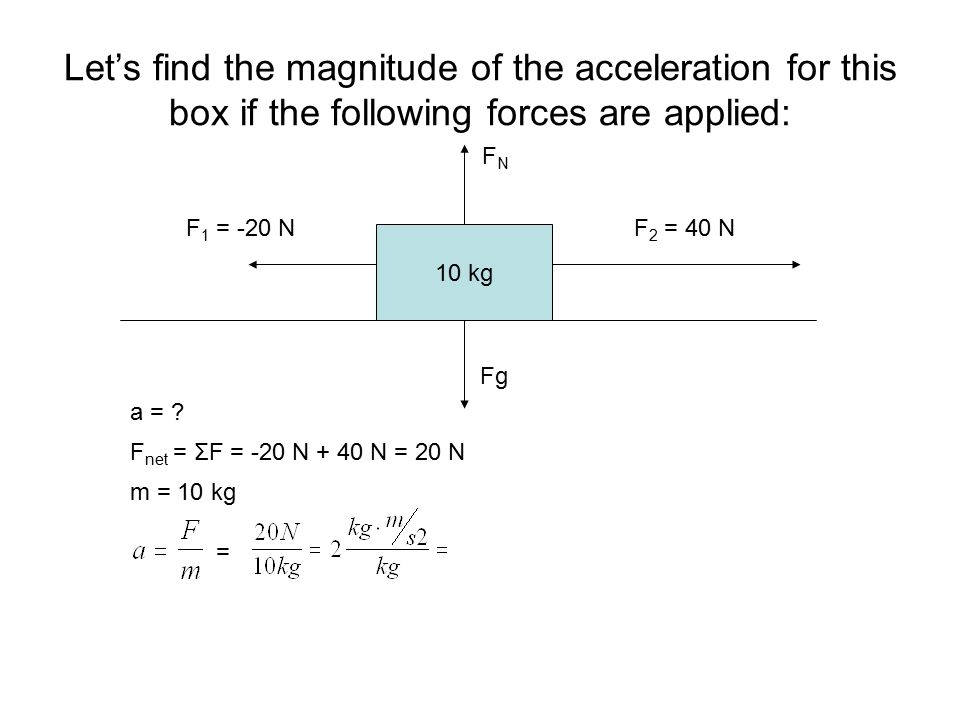 Let's find the magnitude of the acceleration for this box if the following forces are applied: