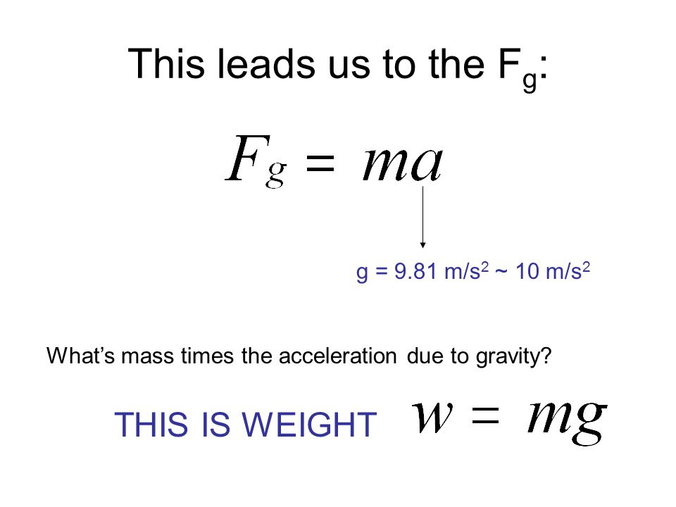 This leads us to the Fg: THIS IS WEIGHT g = 9.81 m/s2 ~ 10 m/s2