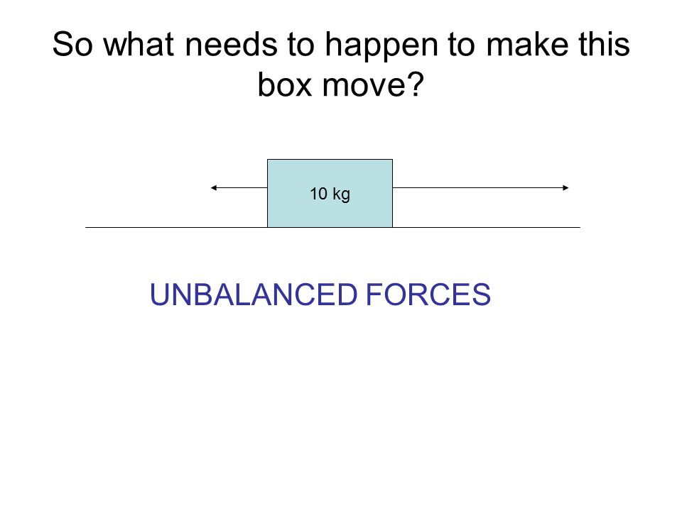So what needs to happen to make this box move