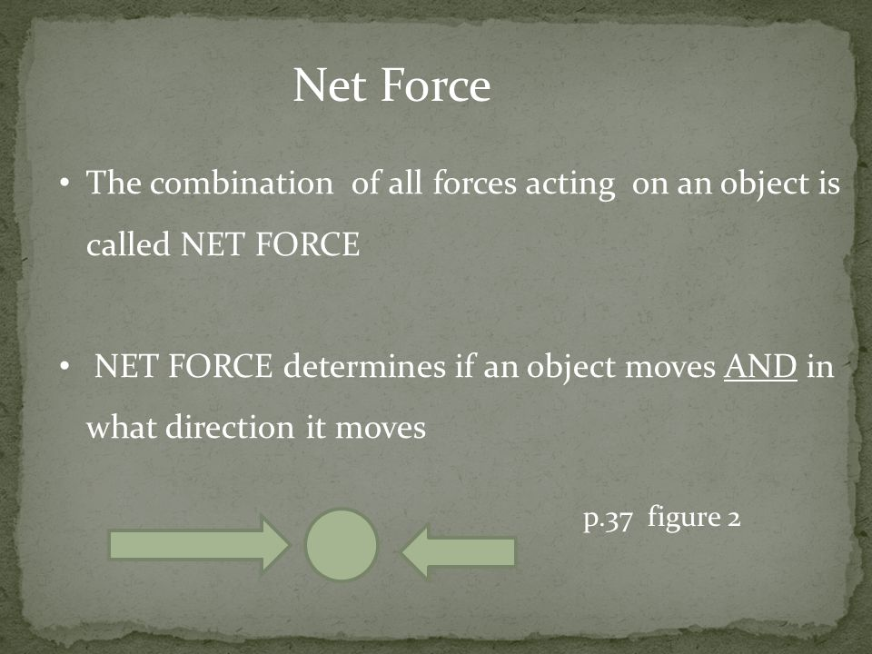 Net Force The combination of all forces acting on an object is called NET FORCE.