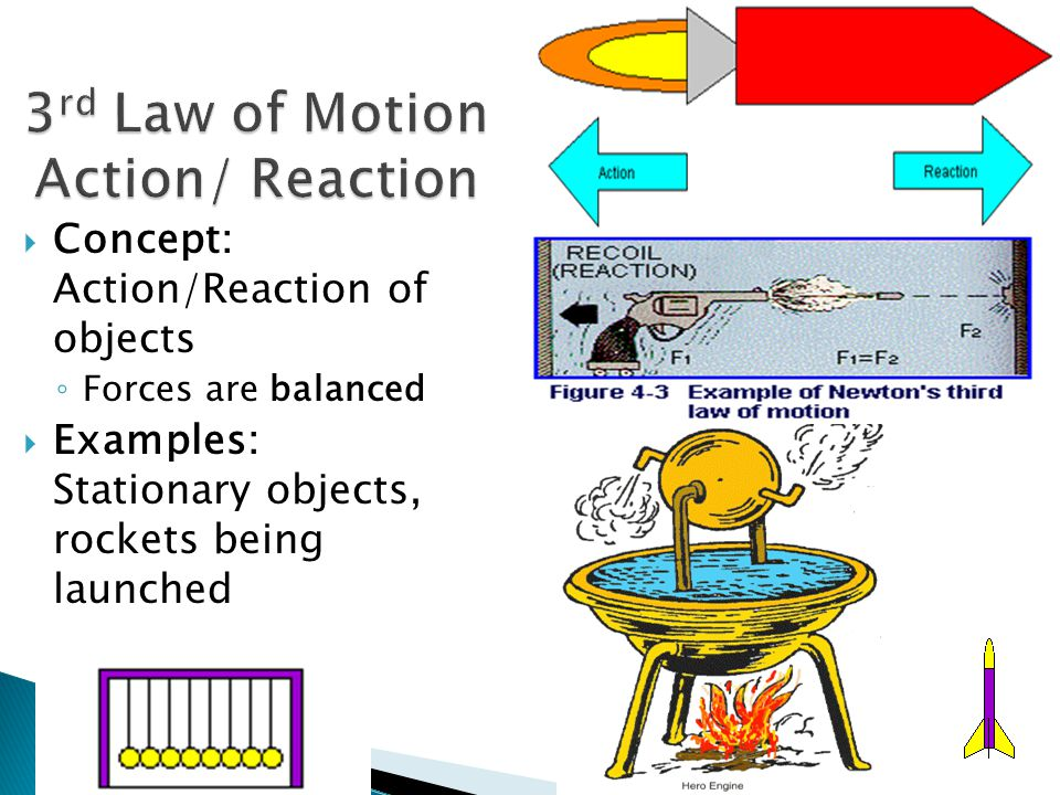 3rd Law of Motion Action/ Reaction