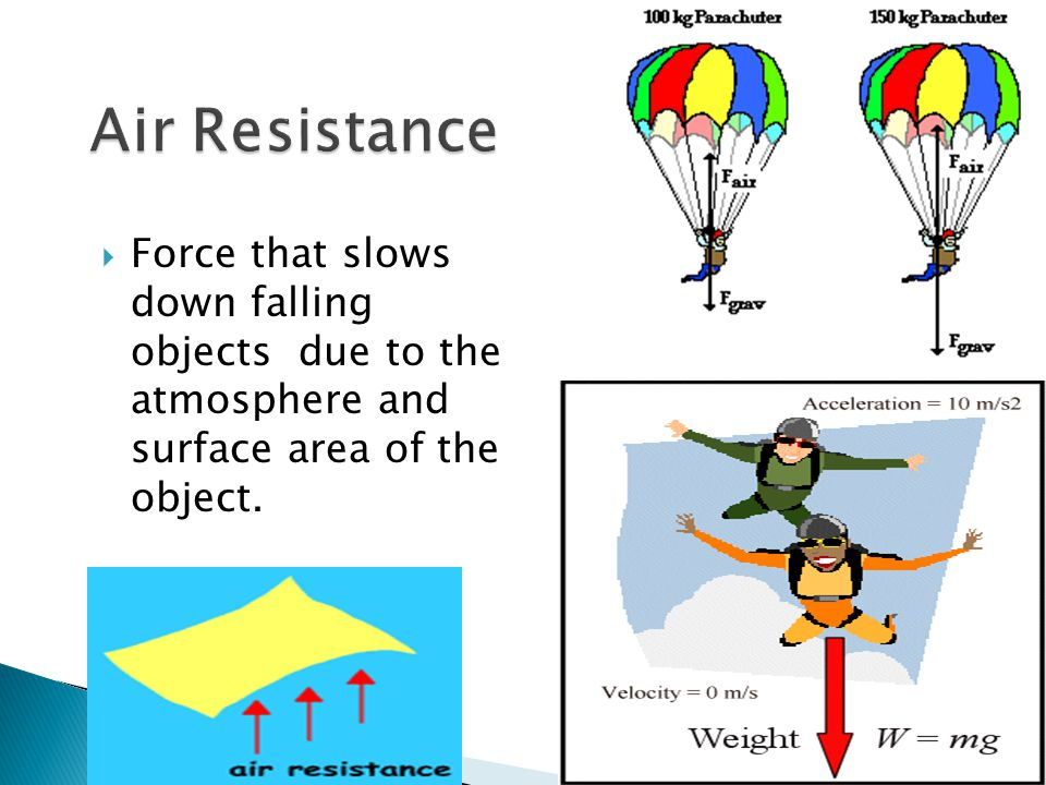 Air Resistance Force that slows down falling objects due to the atmosphere and surface area of the object.