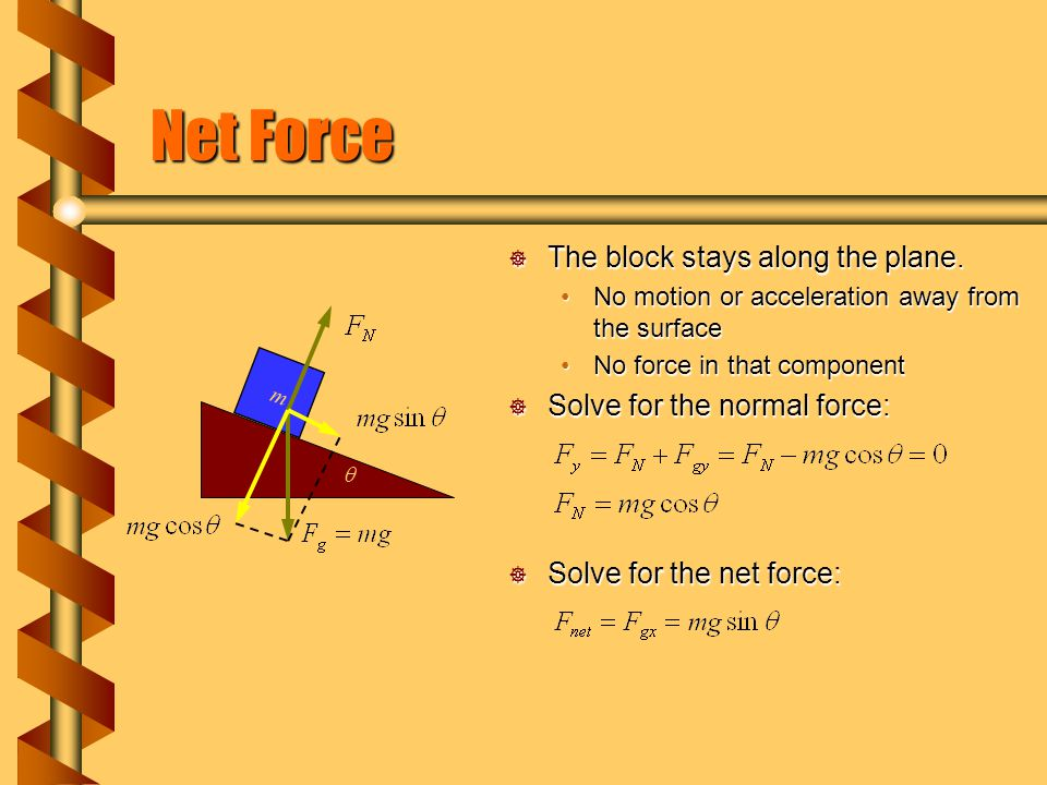 Net Force The block stays along the plane. Solve for the normal force: