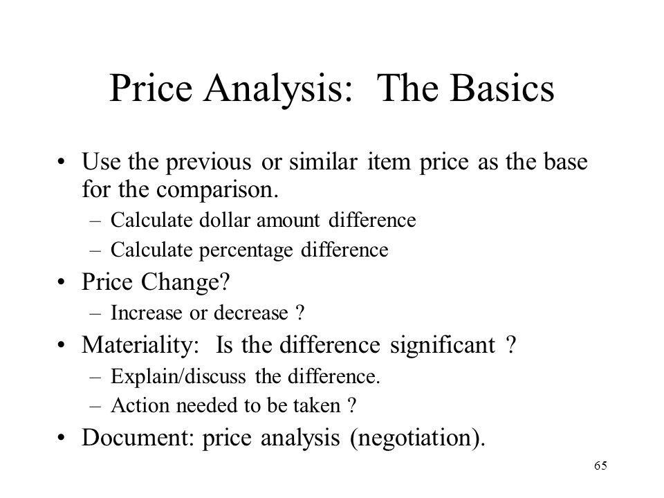 Price Analysis: The Basics