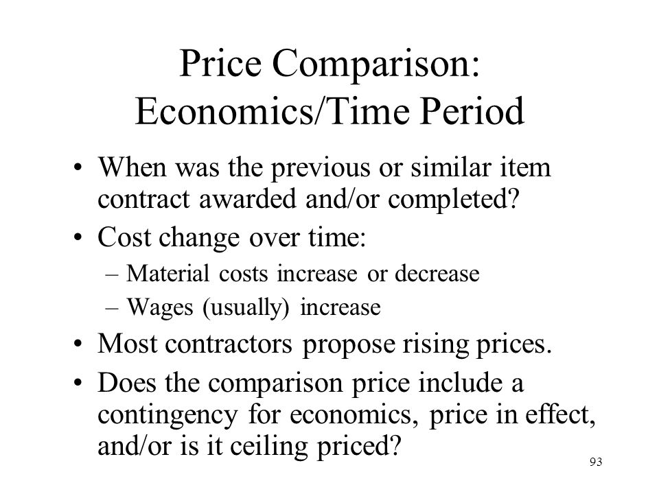 Price Comparison: Economics/Time Period