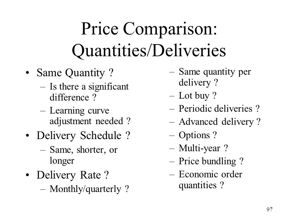 Price Comparison: Quantities/Deliveries