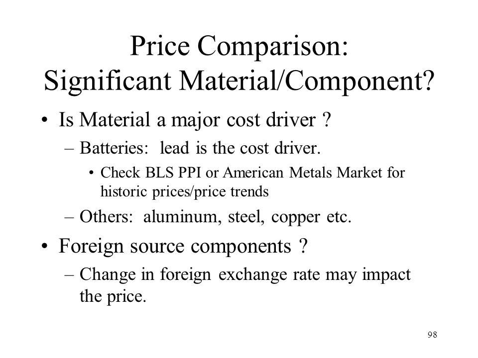 Price Comparison: Significant Material/Component
