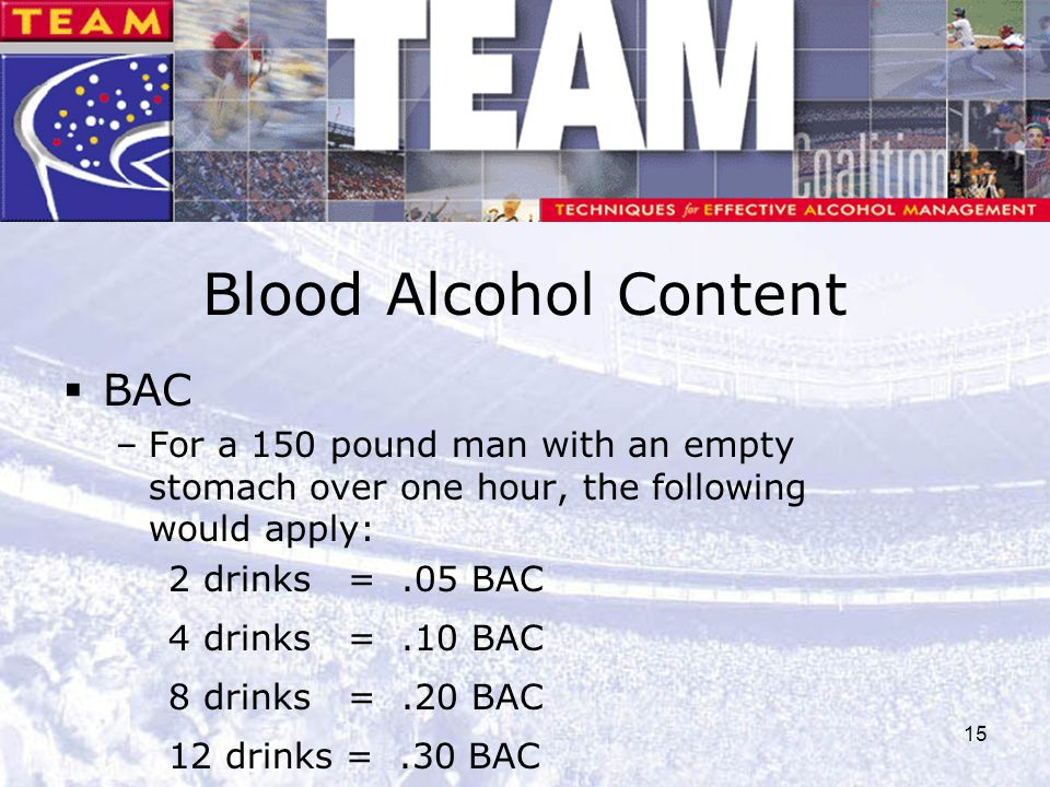 Blood Alcohol Content BAC
