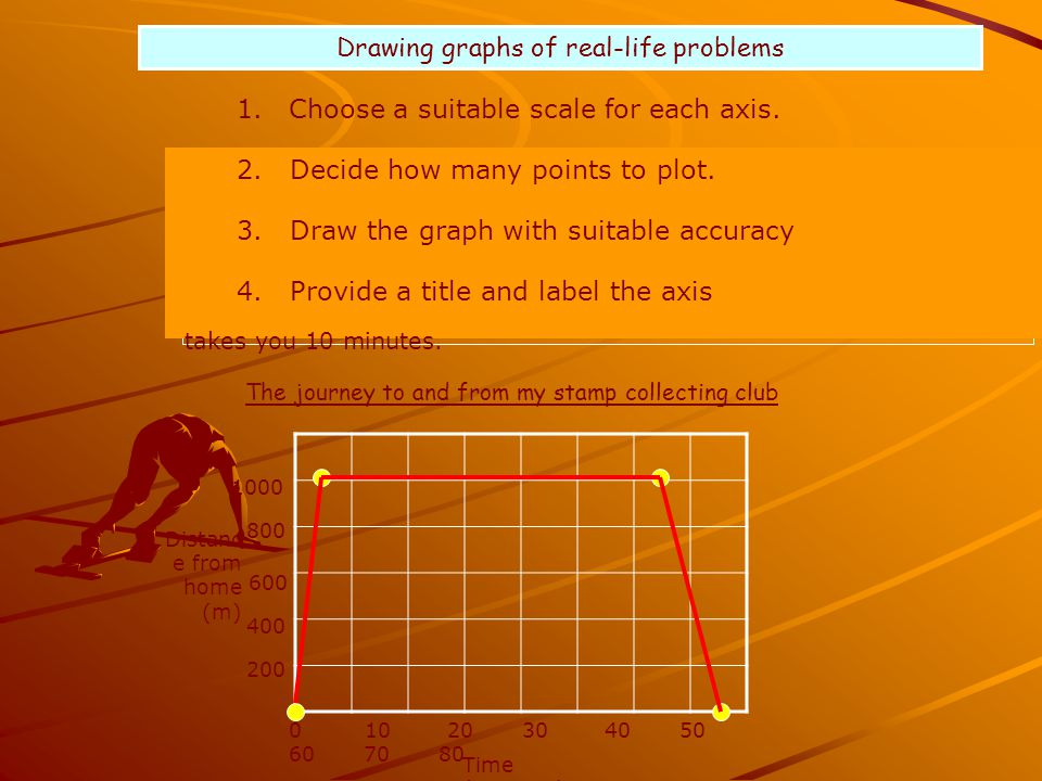 Drawing graphs of real-life problems
