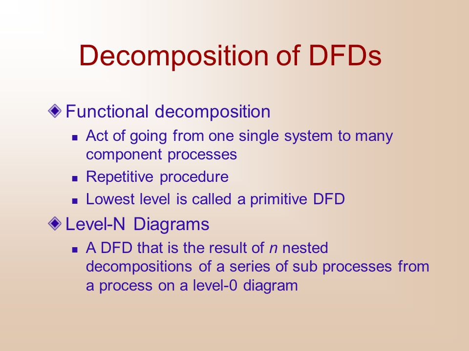 Decomposition of DFDs Functional decomposition Level-N Diagrams