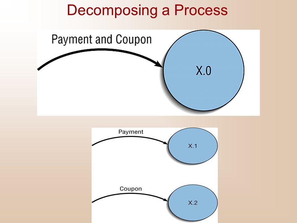 Decomposing a Process
